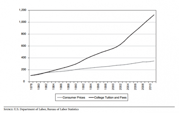 college-tuition-increase